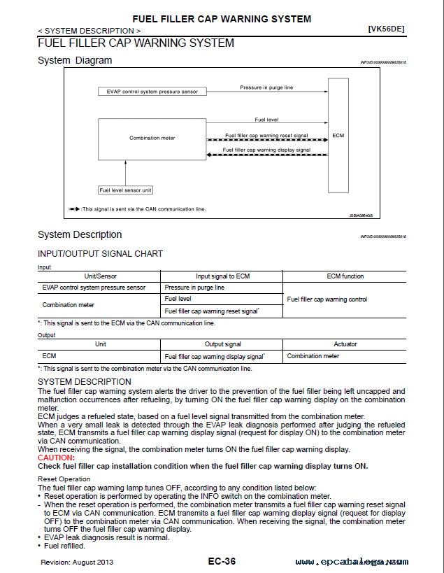 nissan armada repair manual pdf
