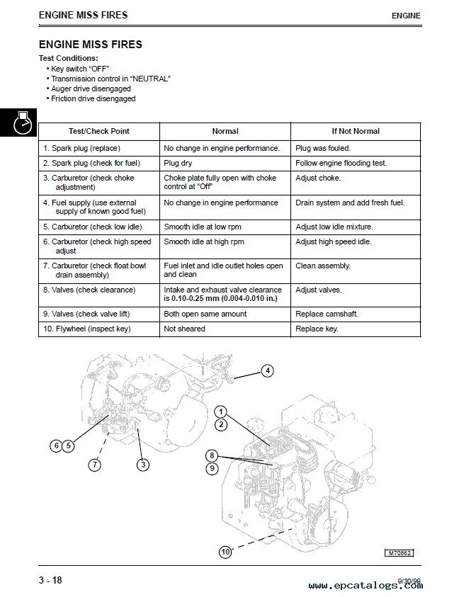 John Deere 524d 724d 826d 828d 1032d Tm1612 Pdf Rh Epcatalogs Com Snowblower Parts 1032 Diagram: Wire Diagram John Deere 1032 At Hrqsolutions.co