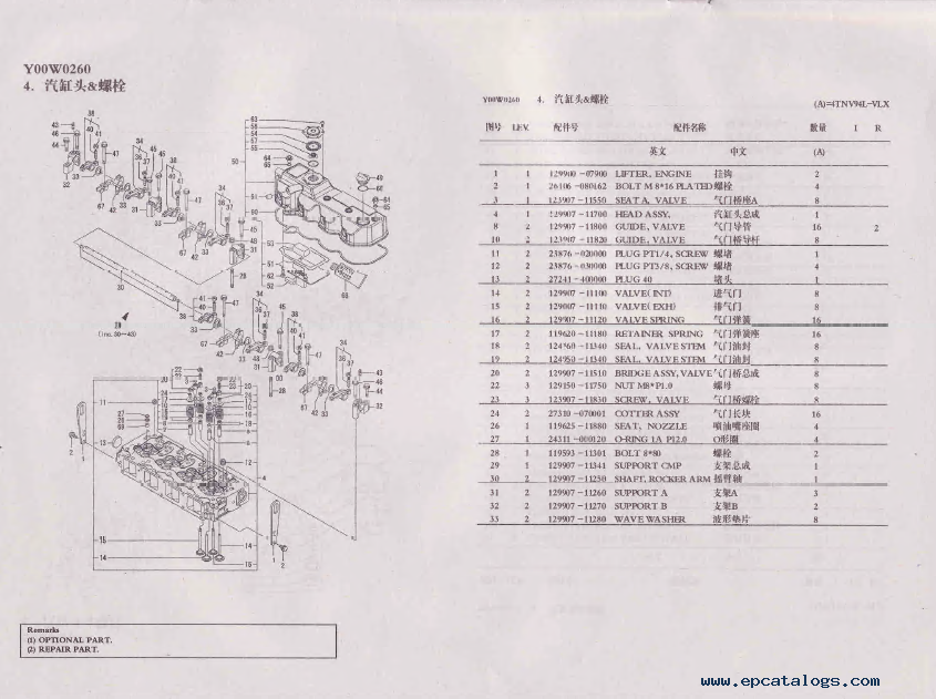 YANMAR PARTS CATALOG PDF DOWNLOAD