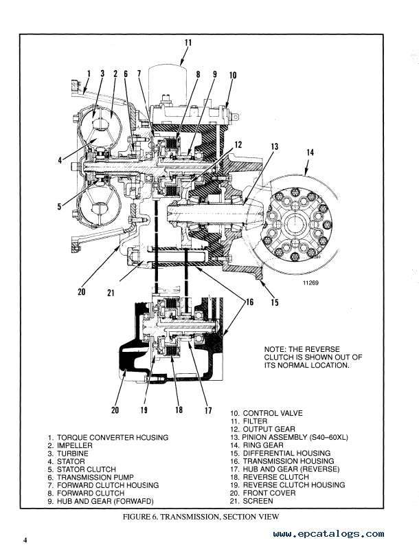 Hyster Class 5 A177 H40 60xl Internal Engine Trucks Pdf