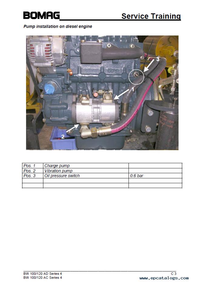 Repair Manual Bomag Bw 100 Ad Ac Series 4 120: Bomag Bw100ad 3 Wiring Diagram At Gundyle.co