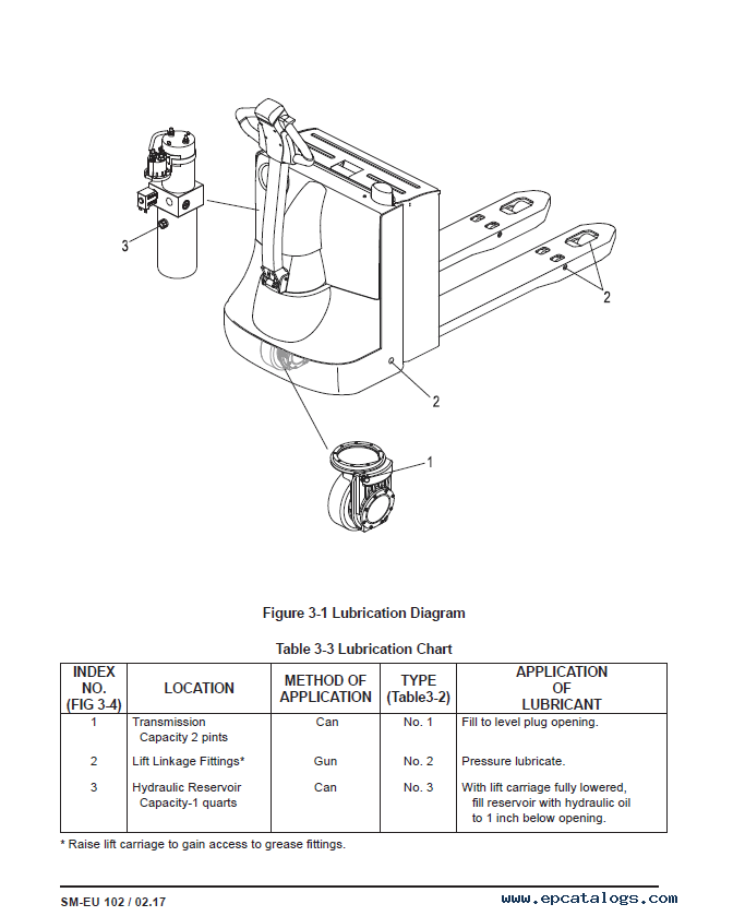 Electric Pallet Jack Diagram