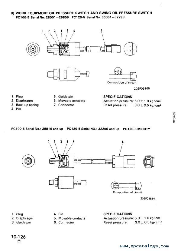 Komatsu Hydraulic Excavator PC100 5 PC120 5 Service Manual komatsu excavator wiring schematic wiring diagrams  at cos-gaming.co