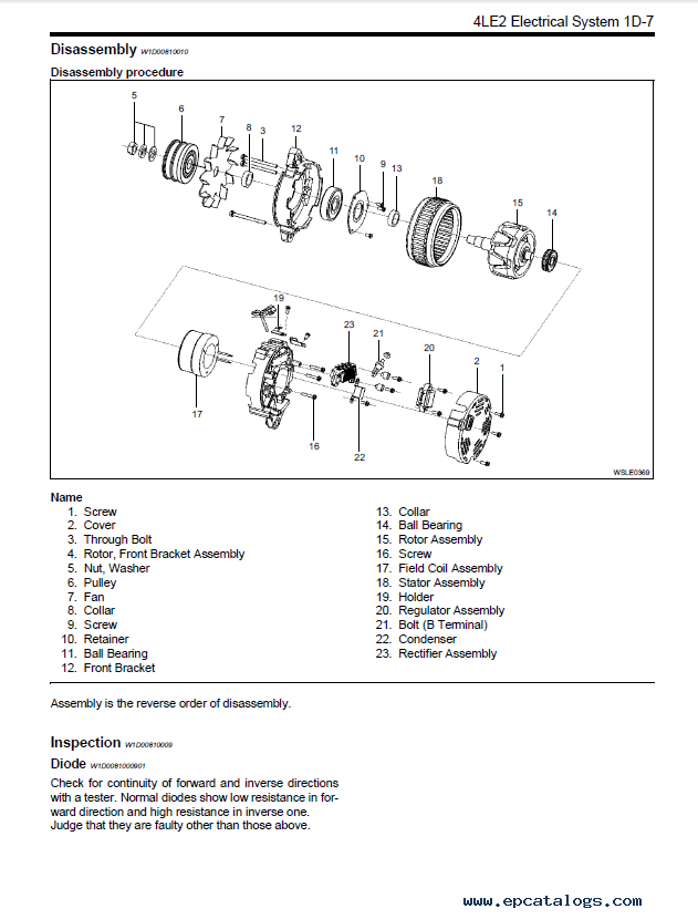 4le2 Isuzu parts manual