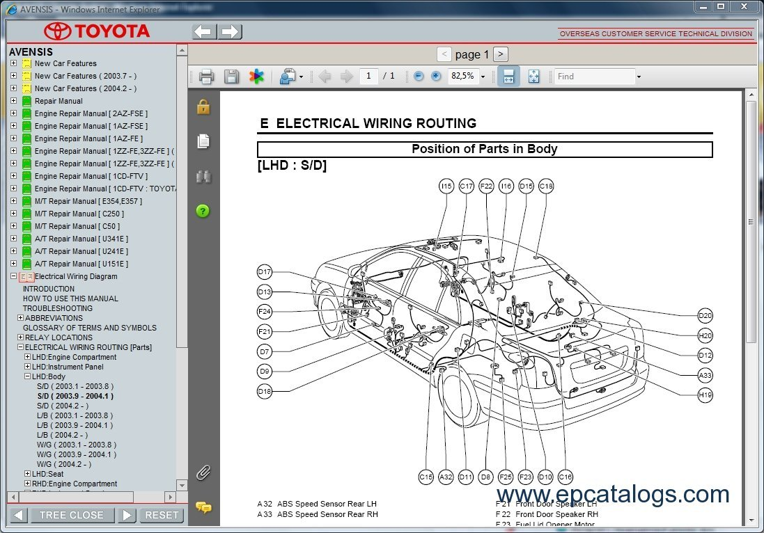 C Fa C B C F E D En moreover D Fd Alternator Wiring Altinstall further Toyota Forklift Truck Full Set Manual Dvd in addition Maxresdefault further Toyota Electric Forklift Trucks Fbmf Service Manual Pdf. on toyota forklift wiring diagram