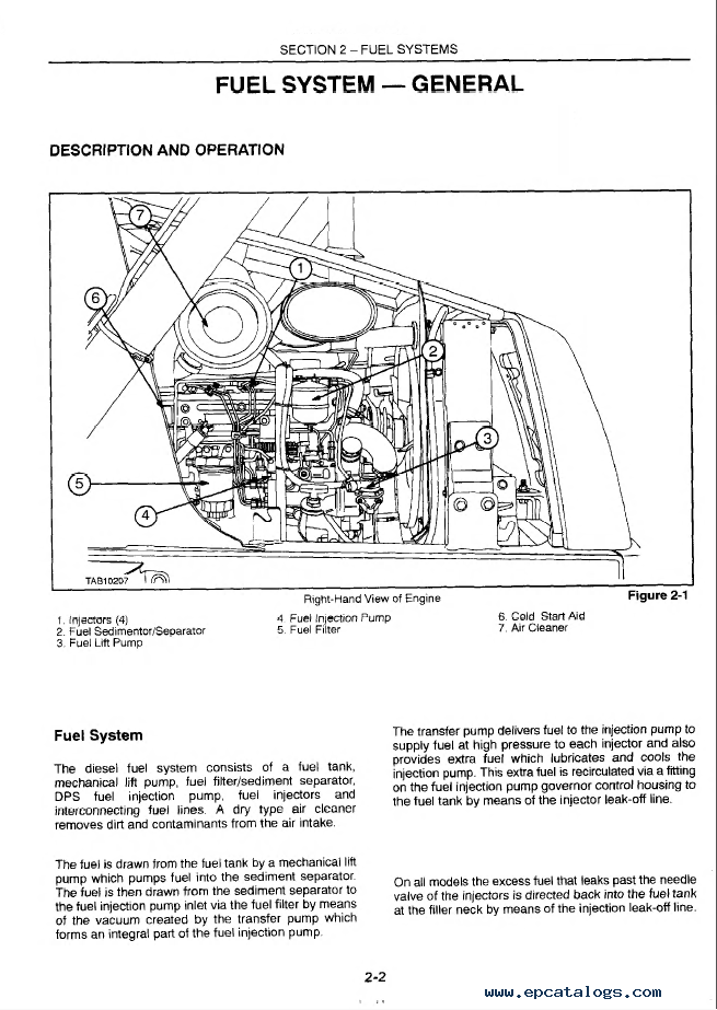 Ford 555e Wiring Diagram - Wiring Diagram Library