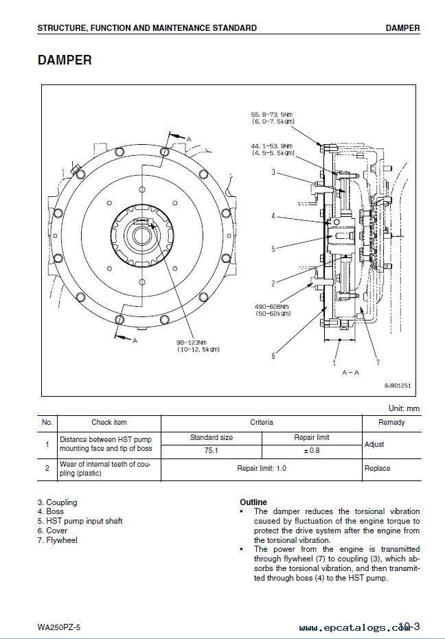 komatsu wa250pz 5 wheel loader shop manual pdf rh epcatalogs com Transmission Rebuild Shops Used Transmissions