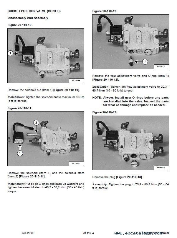Bobcat s130 Manual