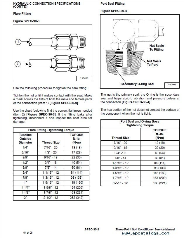 bobcat 3sc60h m 3sc72h m three point soil conditioner service manual pdf bobcat 3sc60h m, 3sc72h m three point soil conditioner service bobcat soil conditioner wiring diagram at virtualis.co