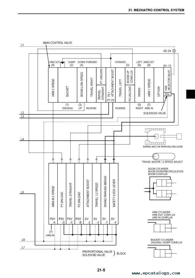 Repair Manual Kobelco Sk2508 Sk260lc8 Hydraulic Excavator Shop Pdf: Wiring Diagram For Kobelco Sk At Outingpk.com