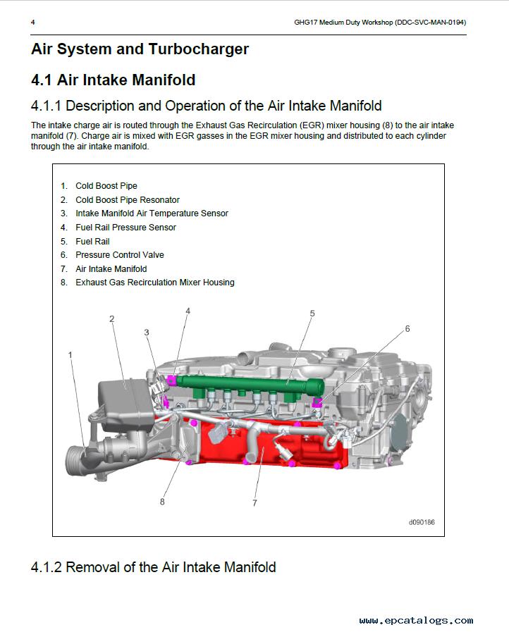 [DIAGRAM_3ER]  Detroit Diesel Engine DD5 Medium Duty PDF Workshop Manual | Detroit Diesel Engine Schematics |  | EPCATALOGS