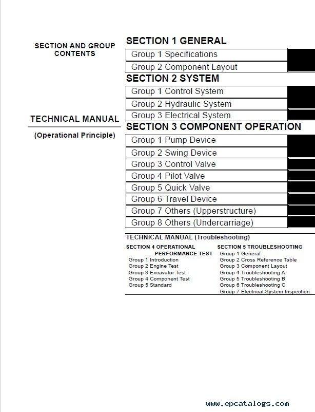 download hitachi ex3600 5 excavator technical workshop rh epcatalogs com Emission Control System Engine Emission Control System