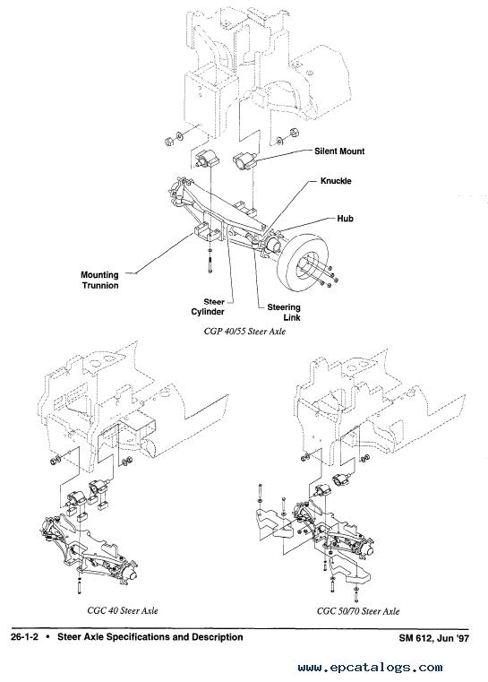 clark lift truck cgc  cgp 40  70 pdf service manual download
