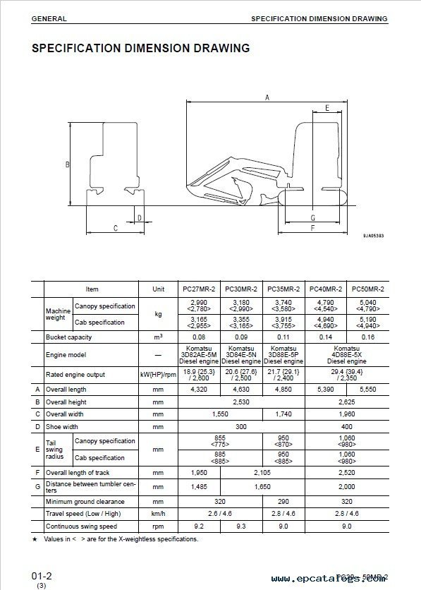 Komatsu Pc27 30 35 40 50mr 2 Hydraulic Excavator Pdf