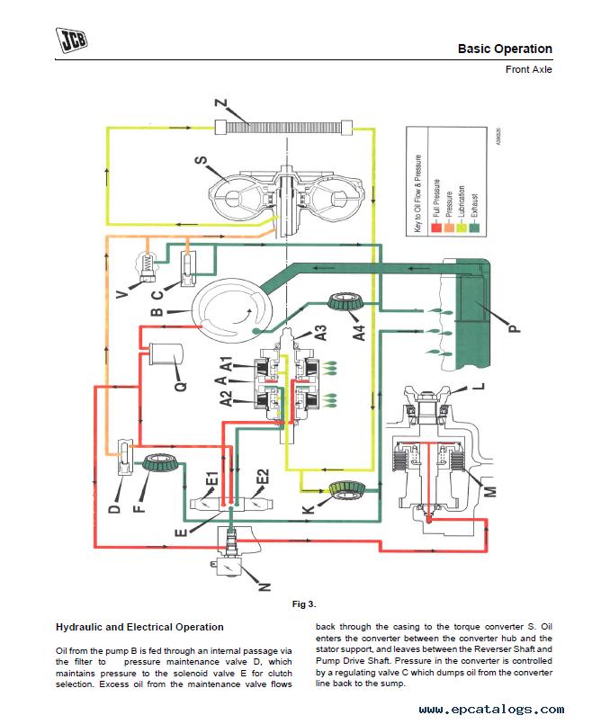 Jcb Backhoe Loader 3dx Service Manual Pdf, Jcb Wiring Diagram Key