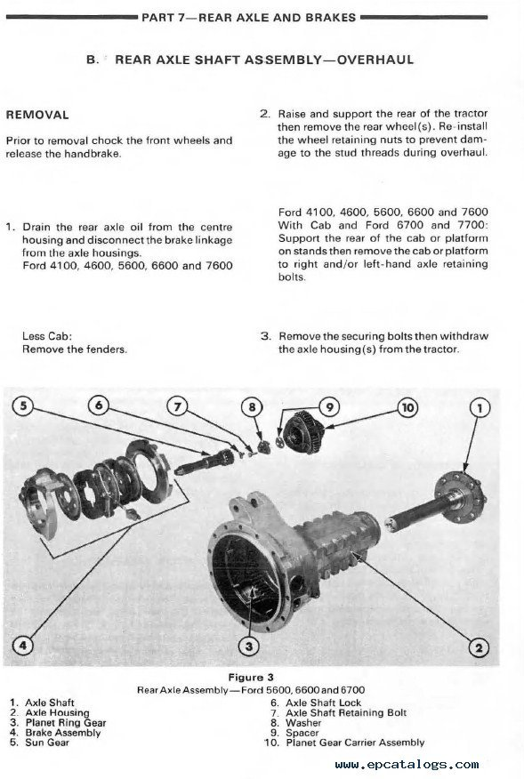 Ford 3610 Tractor Parts Diagram : New holland ford tractor repair manual pdf