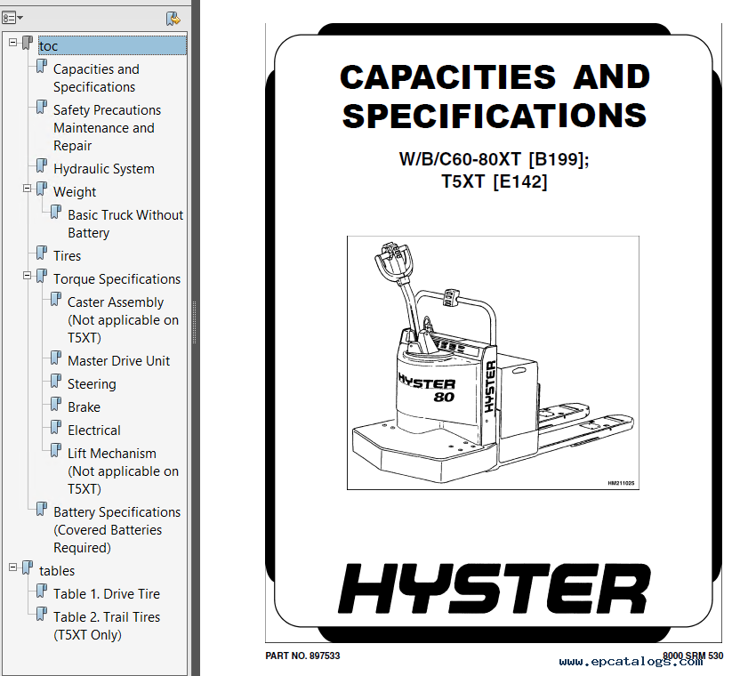 Hyster Class 3 B199 Electric Motor Hand Trucks Pdf Manual