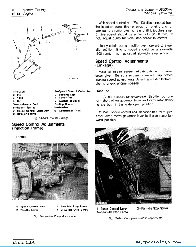 John Deere Jd A Tractor And Loader Tm Technical Manual Pdf