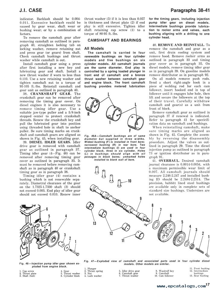 case tractors series 770 870 970 1070 1090 1170 1175 pdf