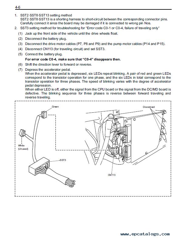Toyota Forklift Manual Best Series 2018. Toyota Forklift Wiring Diagram Pdf Diagrams Schematics. Toyota. Toyota 7fgu15 Forklift Wiring Diagram At Scoala.co