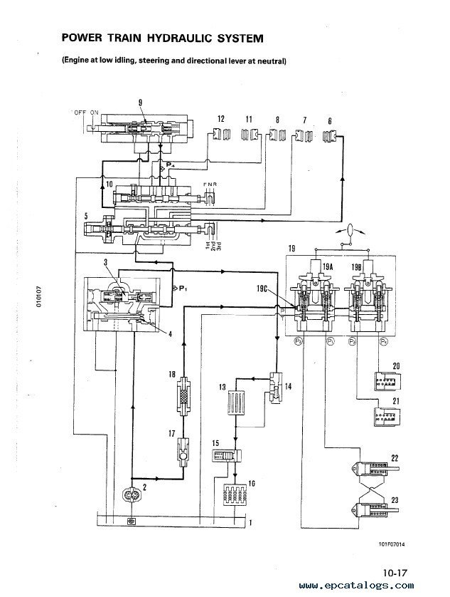 komatsu d20p 7a with 4d94e 1 series engine pdf rh epcatalogs com Komatsu Loader Wiring-Diagram Radio Clark Forklift Starter Wiring Diagram