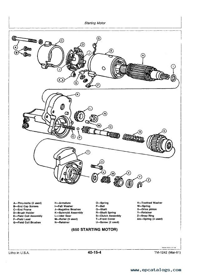 John Deere 750 Diagram