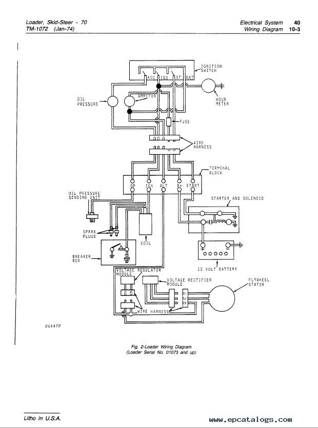 case 430 skid steer wiring diagram