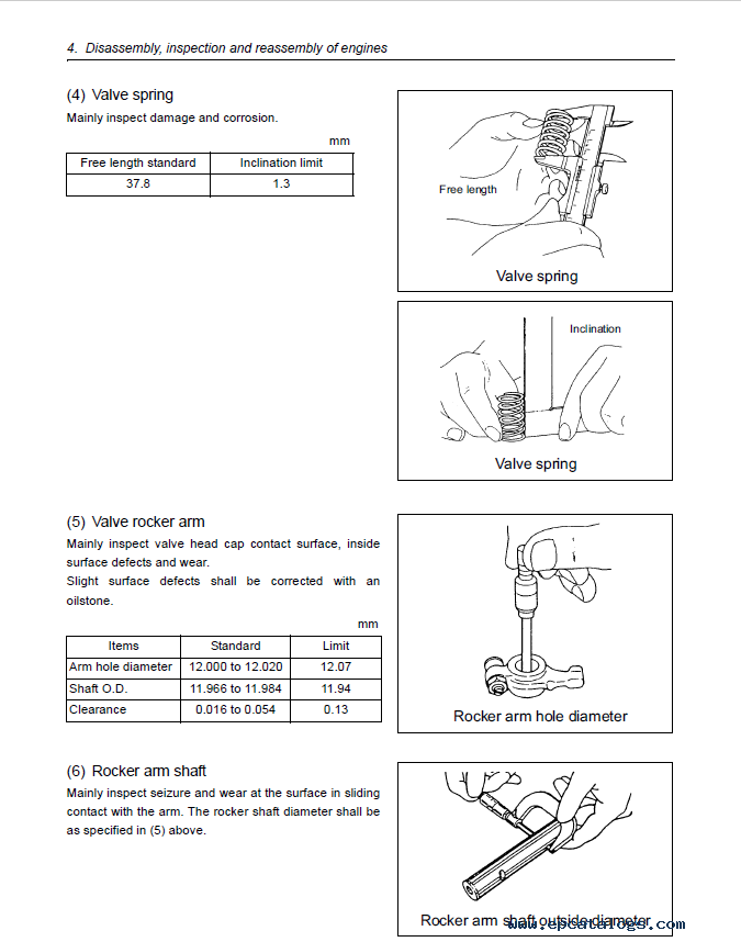 Takeuchi Compact Excavator TB108 PDF Workshop Manual