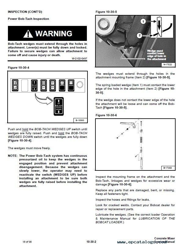 Manual pdf core