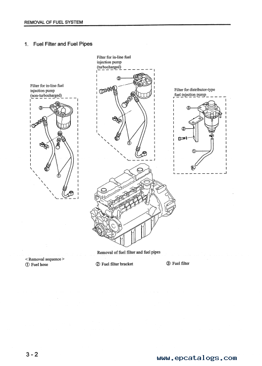 download mitsubishi engine s4s  s6s service manual pdf