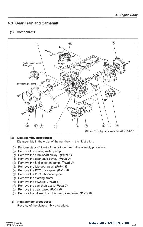 Operating manual takeuchi Tl140
