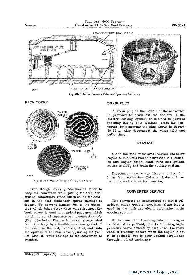 John Deere 4000 Series Tractors Service Manual SM2039 PDF repair – John Deere 4000 Wiring Diagram