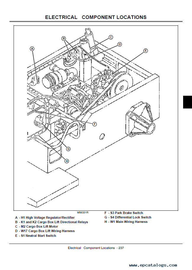 John Deere Gator Wiring Harness Diagram on