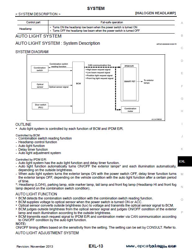 service manual car repair manuals online pdf 2010 nissan rogue parental controls nissan. Black Bedroom Furniture Sets. Home Design Ideas