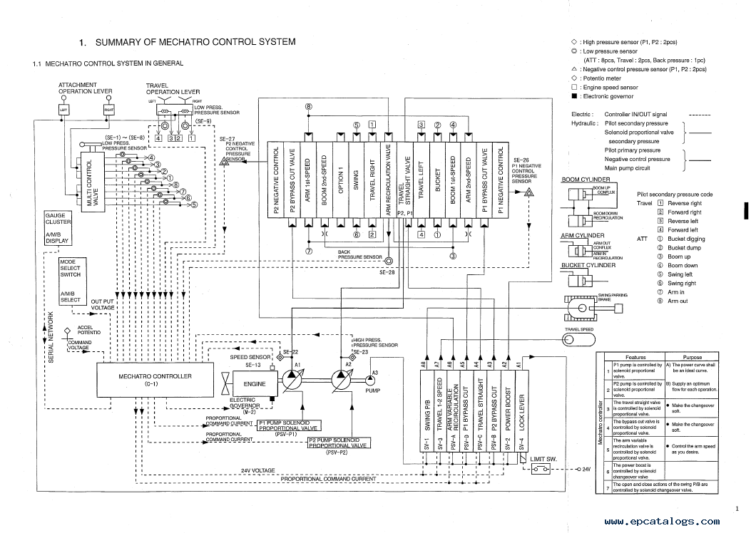 kobelco wiring diagram sk2 wiring diagram local