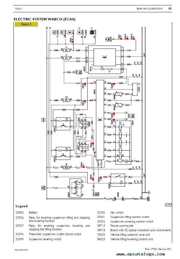 ivdaily iveco wiring diagram diagrams wiring diagram schematic iveco daily fuse box layout 2005 at n-0.co