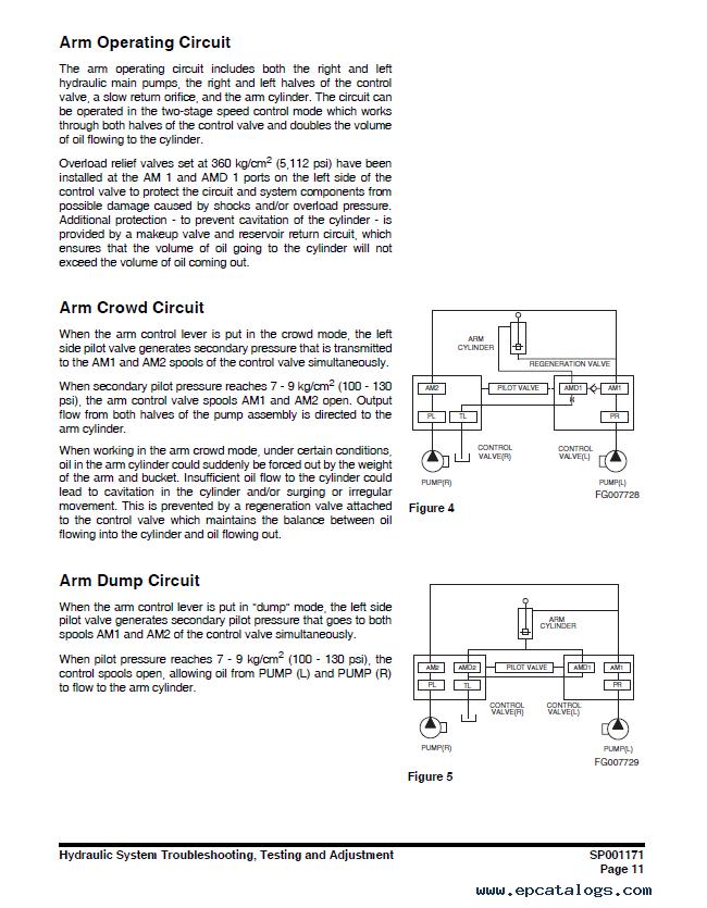 terex txc 225lc 2 heavy excavator shop manual pdf download  piston accumulator schematic