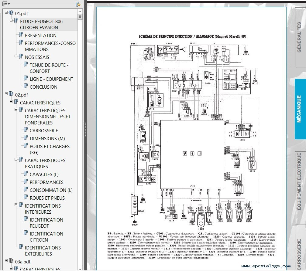 Peugeot 806 Fiat Citroen Evasion Jumpy 1994 2001 Pdf Transmission Diagrams Repair Manual Service