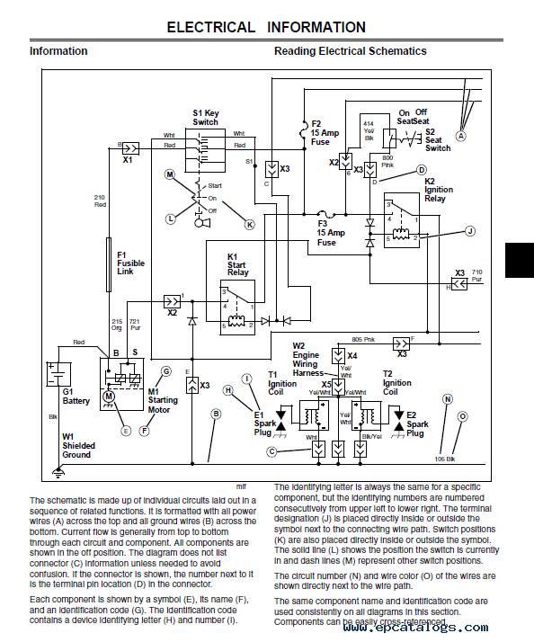 john deere select series tractors x300 technical manual tm 2308 john deere x300 wiring diagram john deere x300 ecu location \u2022 free link g1 wiring diagram at gsmx.co