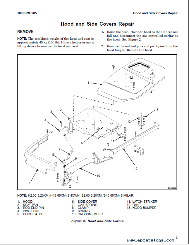 Hyster S40 Manual