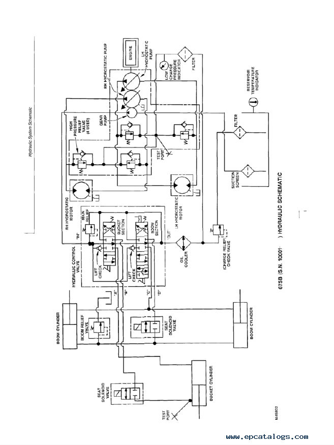 john deere 675 675b skid steer loaders technical manual tm 1374 john deere 675, 675b skid steer loaders tm1374 technical manual john deere 250 skid steer alternator wiring diagram at reclaimingppi.co