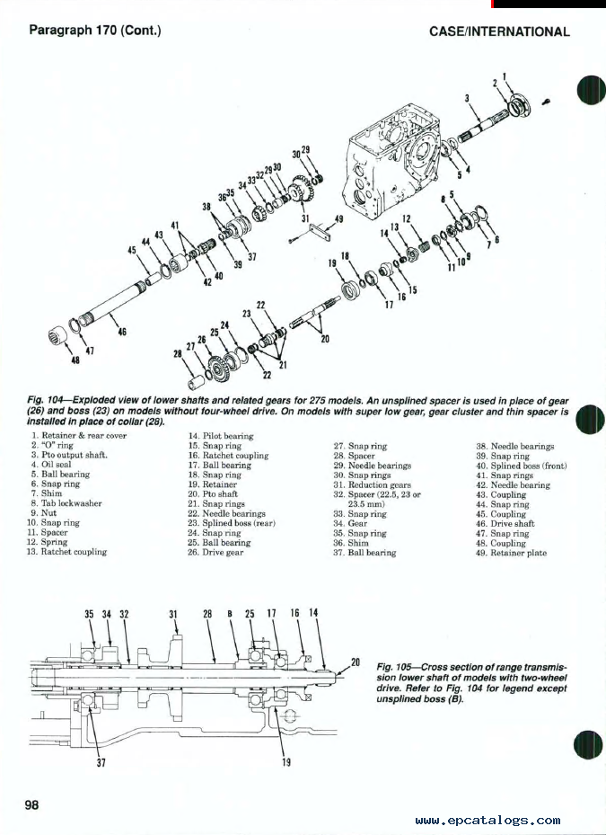 allis chalmers 5030 wiring diagrams