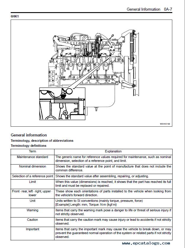 New Holland Isuzu Engine 4HK1 & 6HK1 PDF Service Manual