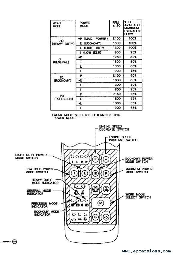 ge profile dryer wiring diagram dpsq495et yamaha ttr carb diagram – John Deere 2140 Wiring-diagram 4x4