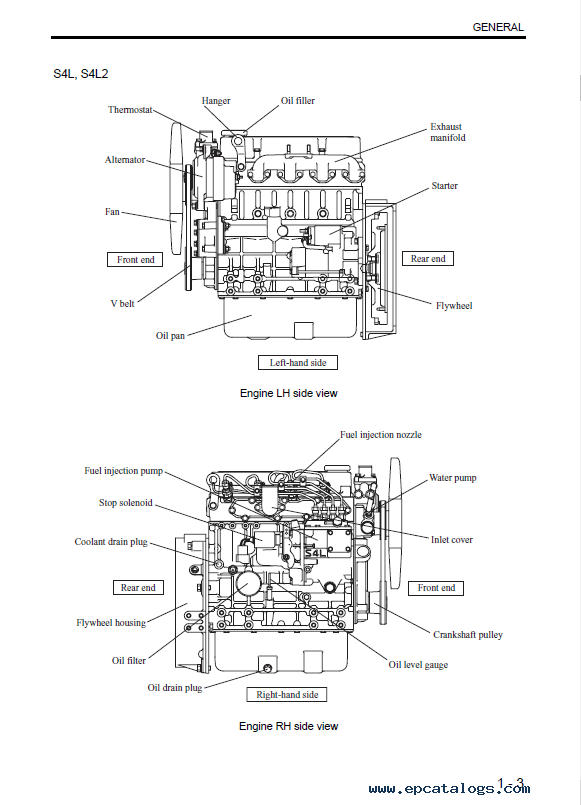 download mitsubishi engines s3l(2) s4l(2) service manual 1995 mitsubishi mirage engine diagram