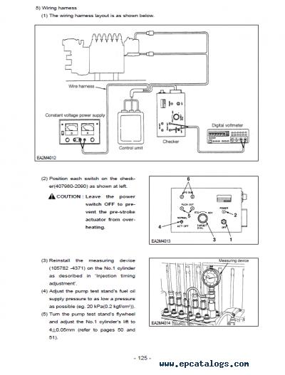 Chevy Engine Test Stand Wiring Diagram