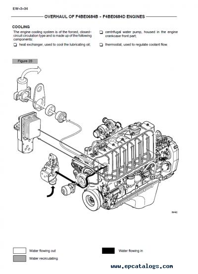 Ab Pump Dodge Engine Schematic Manual Guide