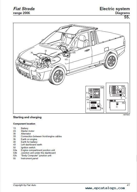 fiat strada range 2006 service manual pdf rh epcatalogs com Fiat Strada 2018 workshop manual fiat strada