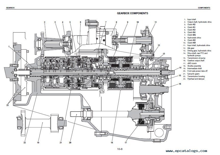 6240 Deutz Transmission Diagram 6240 Free Engine Image