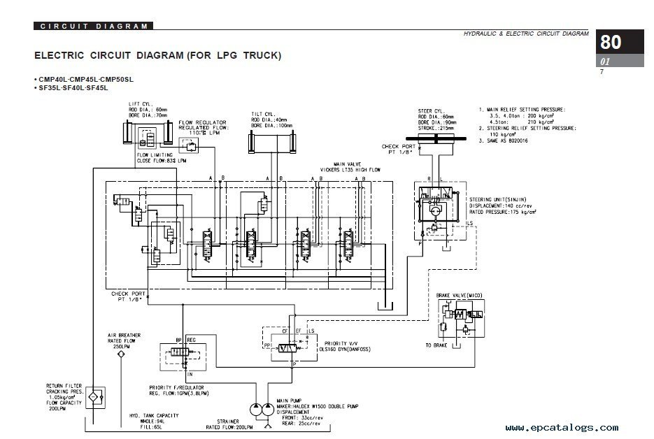 clark wiring diagram electrical diagrams forum u2022 rh jimmellon co uk